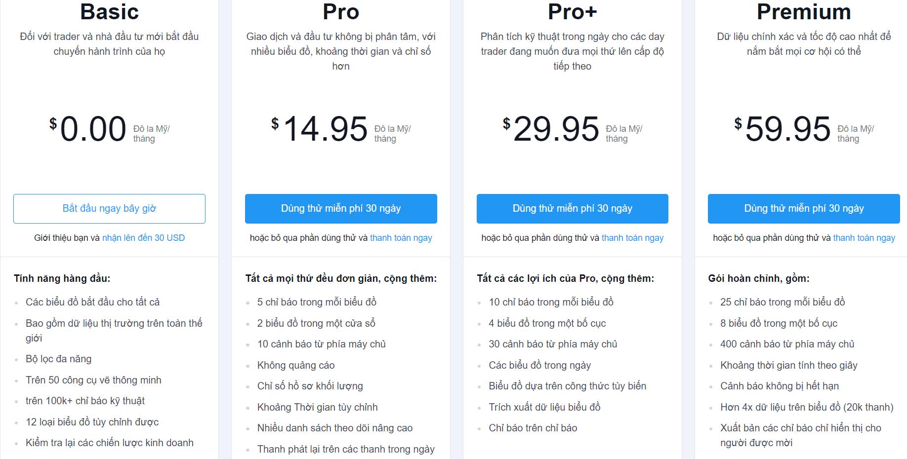 Tài khoản trả phí (Pro, Pro+ và Premium Account)